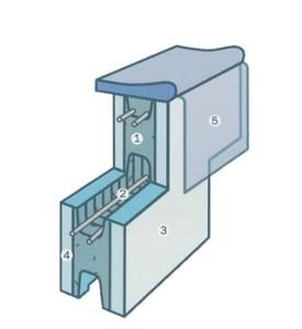 piscine isoblock liner